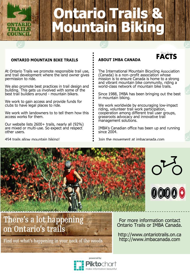 Educational Posters | Ontario Trails Council